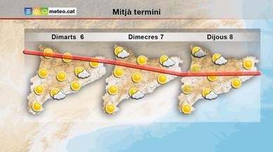 Catalunya bat el rècord de temperatura en un mes de setembre per l'onada de calor