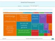 La p�gina web Presupuesto Abierto especifica en qu� se gasta el presupuesto del Ayuntamiento, para qu� se gasta y qui�n lo gasta.