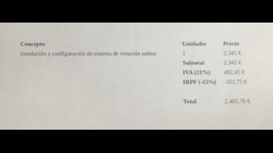 Podem va forçar la sortida del seu auditor al rebutjar més garanties en les seves consultes