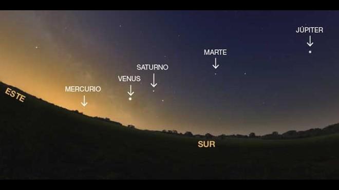 El espectáculo de cinco planetas en línea