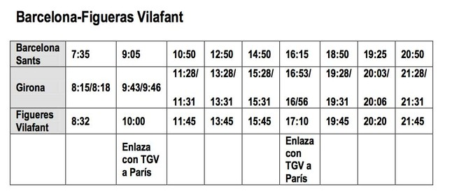 horario de renfe bilbao: