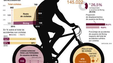 Els ciclistes del Bicing tenen menys accidents que els que utilitzen bici pròpia