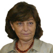 Maria Antonia Monés