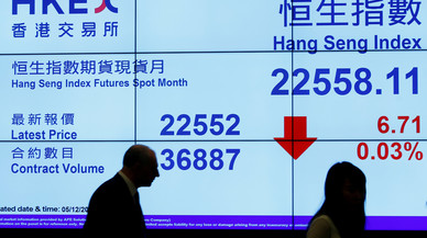 FILE PHOTO: A panel displays the benchmark Hang Seng Index after the launch of Shenzhen Connect at the Hong Kong Exchanges in Hong Kong