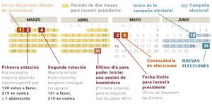 calendario investidura