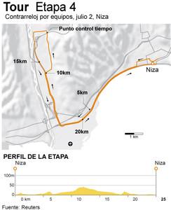 Gerrans gana la última etapa en Córcega