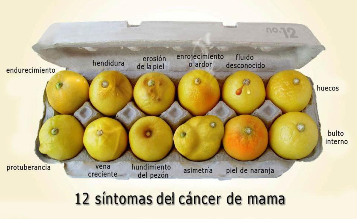 'Know your lemons', una campaña contra el cáncer que se está haciendo viral