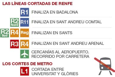 Todas las estaciones de metro entre Gl�ries y Universitat est�n afectadas