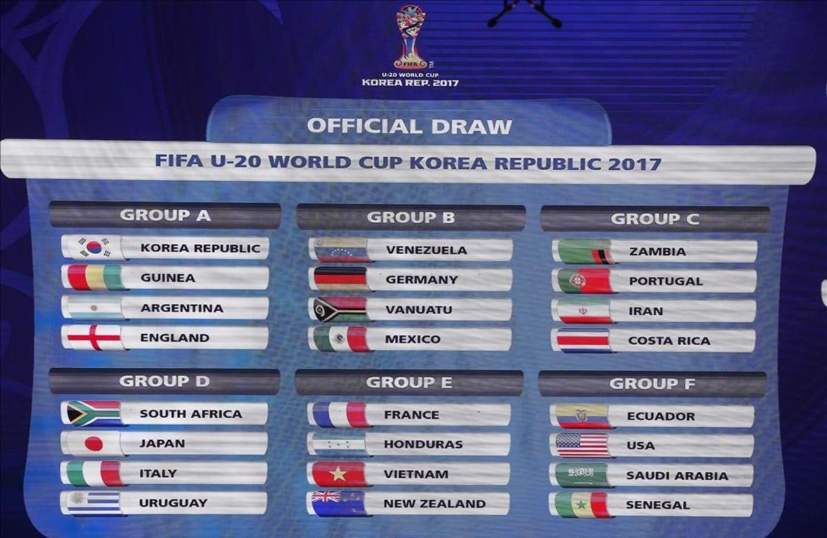 Mundial Sub 20: Sorteo Del Mundial Sub 20 De Corea Del Sur