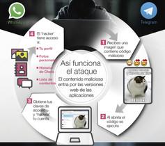 Així es pirateja un compte de Whatsapp i Telegram si susa en la versió web.