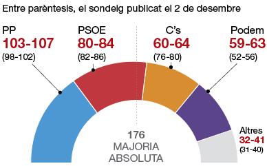 Rajoy i Rivera ja no sumen