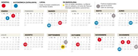El calendario laboral del 2016 en Catalunya.