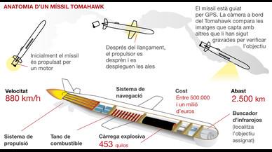 Tomahawk: així és el míssil que Trump ha llançat contra Síria