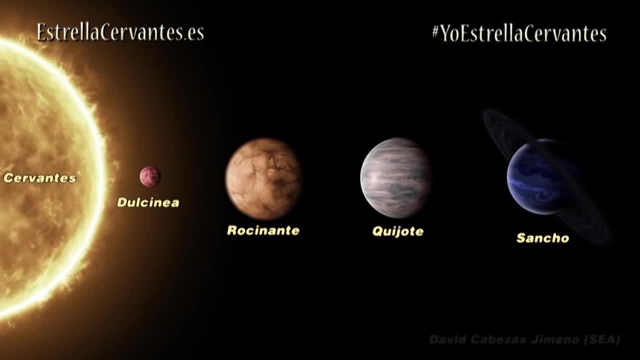 Mapa del sistema solar de Mu Arae