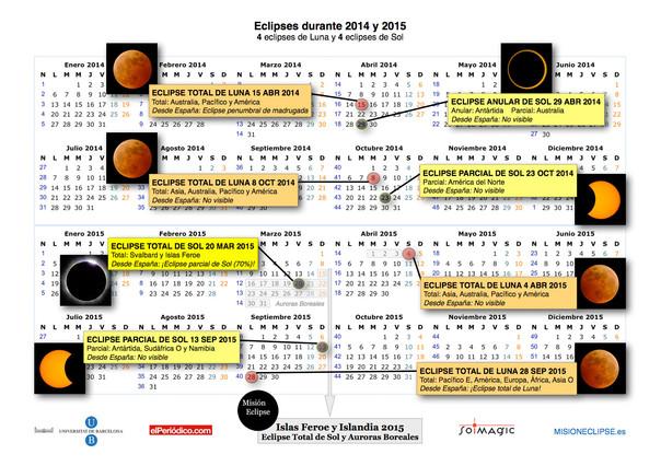Calendário Lunar 2014-Fases da Lua - YouTube