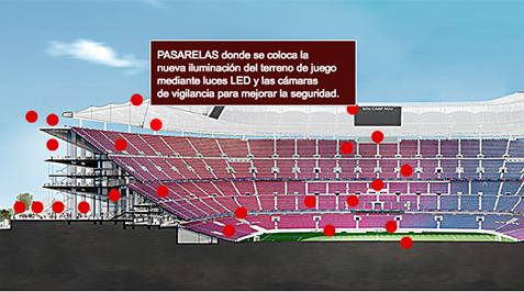 Principals caracter�stiques del nou Camp Nou