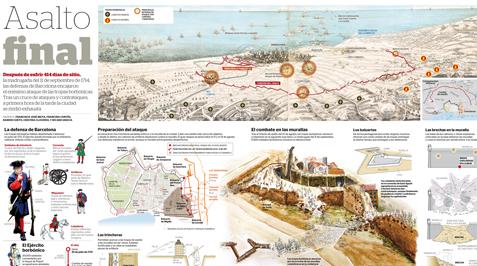 El asalto del 11 de septiembre de 1714