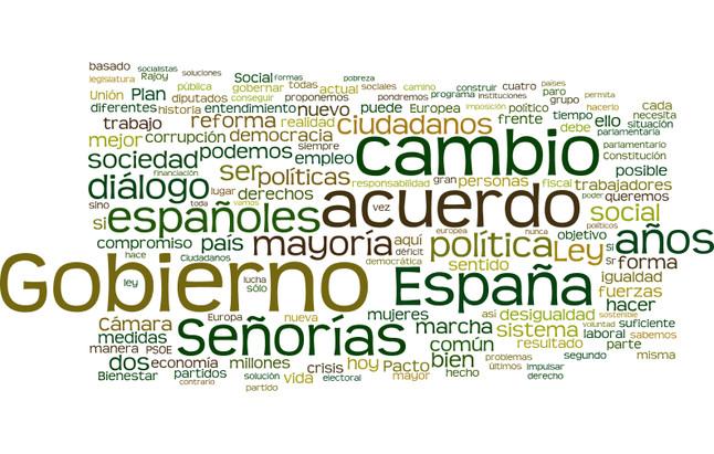Discurso íntegro de investidura de Pedro Sánchez