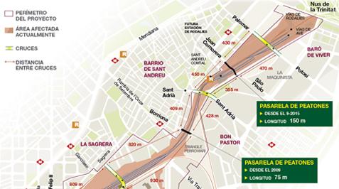 La cicatriz urbana del proyecto de La Sagrera