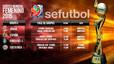 Espanya s'enfrontarà al Brasil, Corea del Sud i Costa Rica en la fase de grups del Mundial