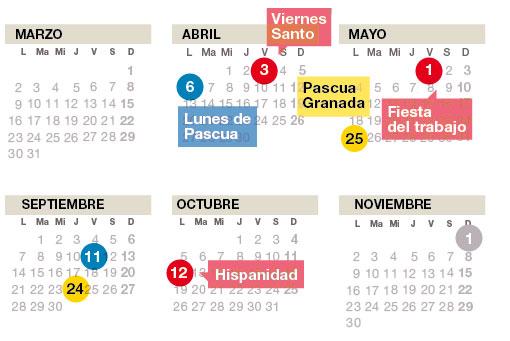 El 2015 tendr� 8 fiestas comunes en toda Espa�a, una menos que este a�o