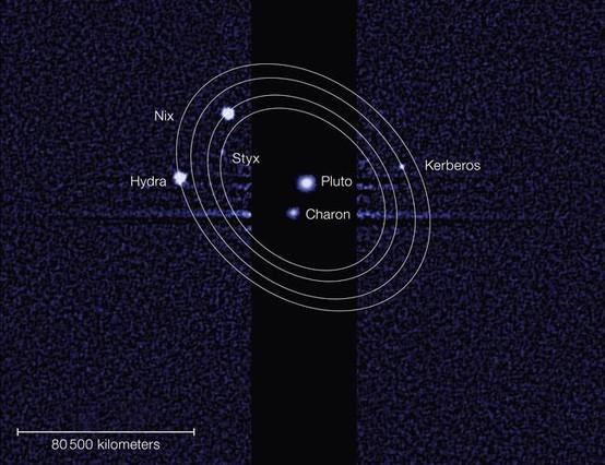 Cerbero y Estigia, los nuevos satélites de Plutón