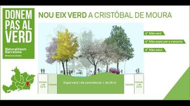 Barcelona implantarà un total de 32.000 metres quadrats de verd del Poblenou al Besòs