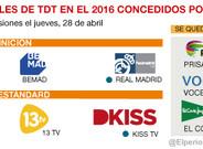 Los nuevos canales de TDT que han iniciado sus emisiones en el 2016.��