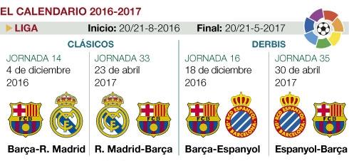 El Barcelona iniciar� la Liga en casa frente al Betis y el Madrid en Anoeta ante la Real