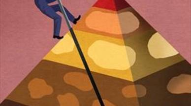La piràmide dels recursos