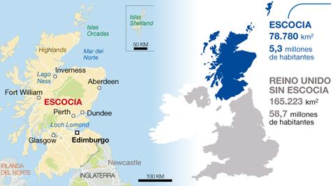 Cambios geopol�ticos si Escocia fuera independiente