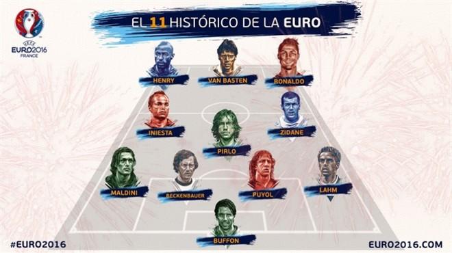 Puyol i Iniesta, en l'onze històric de l'Eurocopa