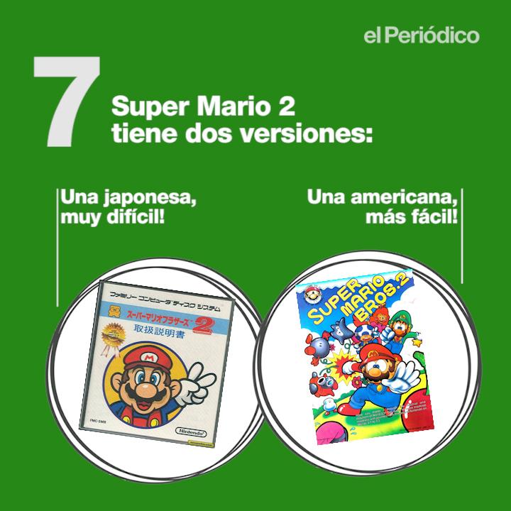 8 Curiosidades sobre Super Mario Bros