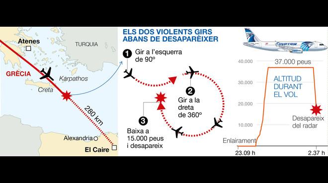 L'espectre d'un atemptat plana sobre la desaparició de l'avió d'Egypt Air al mar Egeu