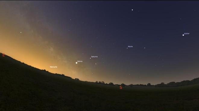 Alineaci�nde los planetas Mercurio, Venus,Saturno,Marte yJupiter y Venus, de izquierda a derecha, en una simulacion parael cielo de Barcelona a las siete de la manana.