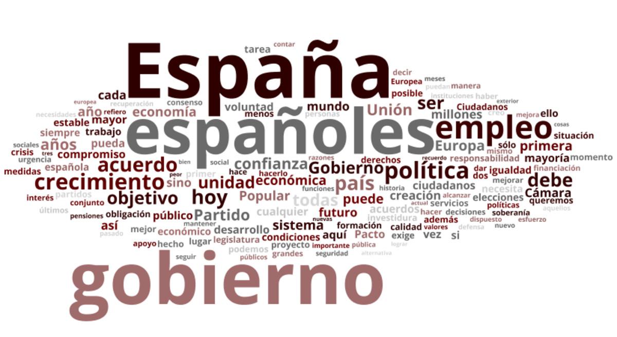 Representaci�n de las palabras m�s empleadas por Rajoy en su discurso de investidura.