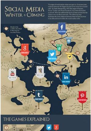 Las redes sociales contadas al estilo de 'Juego de Tronos'