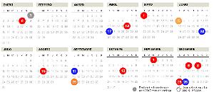 Calendario laboral del 2017 en Catalunya y Barcelona
