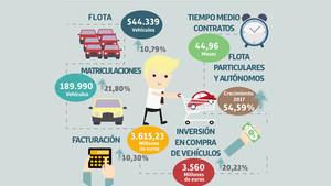 infografa-renting-tercer-trimestre-001