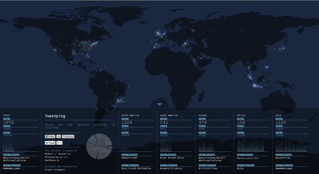Tweetping: el mapamundi de Twitter
