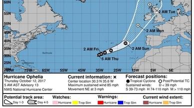 L'huracà 'Ophelia' arribarà a Galícia com a borrasca