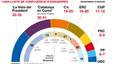 Una 'Catalunya en Comú' disputaria la victòria a la 'llista del president'