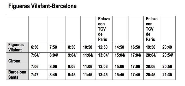 Horario De Trenes De Barcelona Sants A Girona