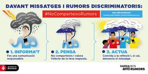 Tríptico de la campaña de la Xarxa Antirumors de Barcelona.