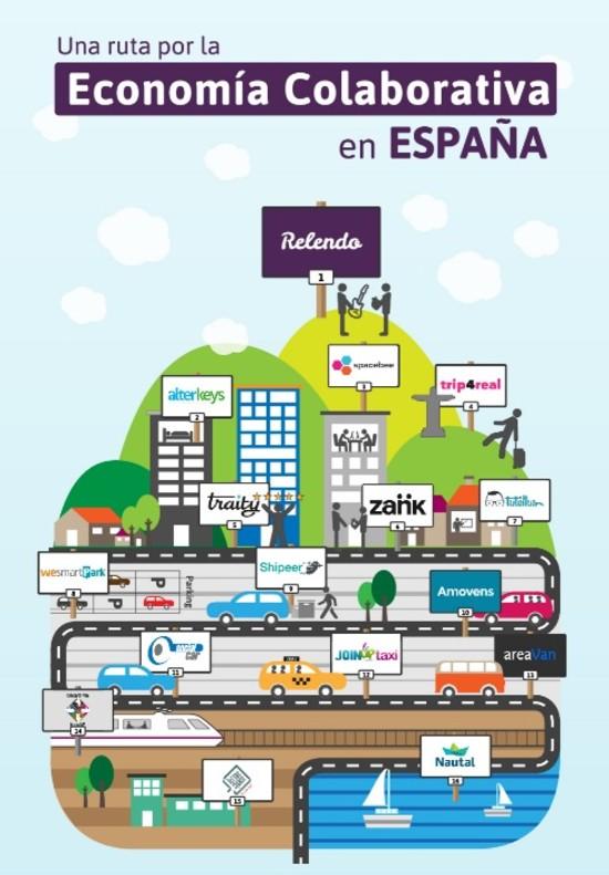 Barcelona, centro de iniciativas para la economía colaborativa
