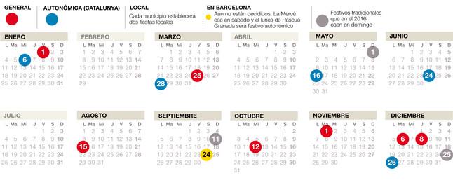 El calendario laboral del 2016, con los 12 festivos pactados por el ...