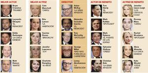 Acrices y actores nominados a los premios Oscar 2016