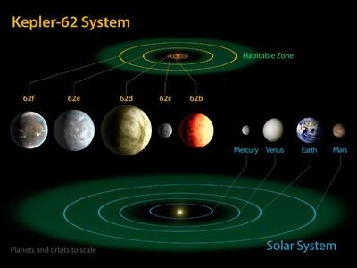 """Descubiertos dos planetas del tamaño de la Tierra en la """"zona habitable"""" de su sistema"""
