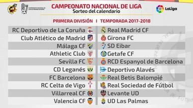 Els clàssics es jugaran el 20 de desembre al Bernabéu i el 6 de maig al Camp Nou