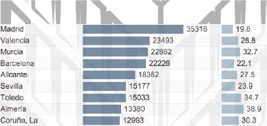 En Espa�a hay 389.000 pisos vac�os nuevos